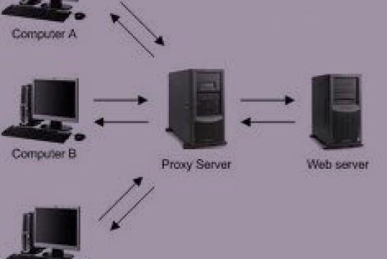 Anonymous Proxy