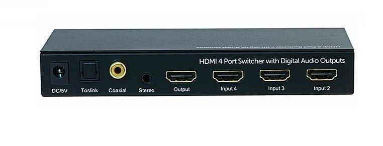 HDMI Optical Switch
