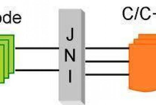 JNI (Java Native Interface)
