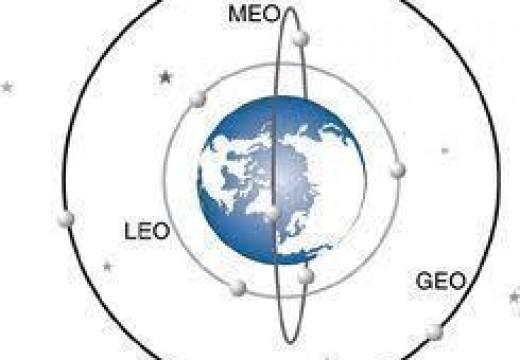 a comparison of low earth orbit satellites leos and geo synchronous earth orbit satellites geos