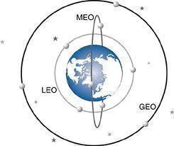 Low Earth Orbit