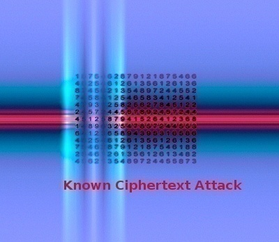 Known Ciphertext Attack