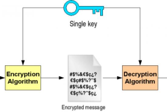 Symmetric and Asymmetric ciphers