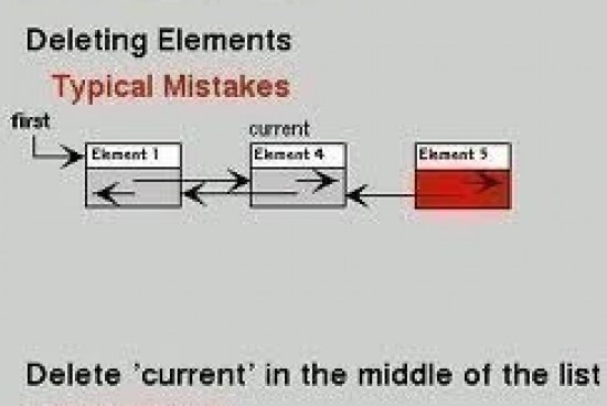 Deleting an Element from a Doubly Linked List