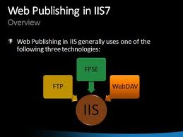 Publishing Content to IIS