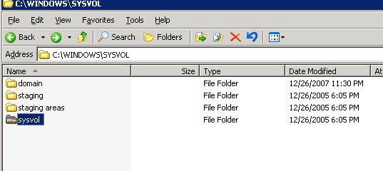 What is a Sysvol?