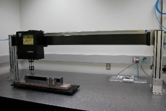 What is a Laser Profilometer?