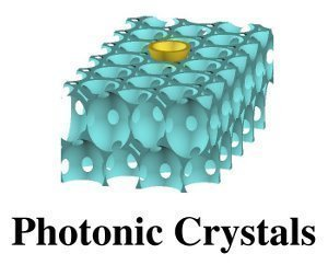 What Are Photonic Crystals?