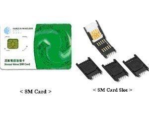 IMSI (International Mobile Subscriber Identity)