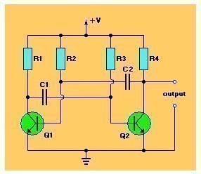 What is an Astable Multivibrator?