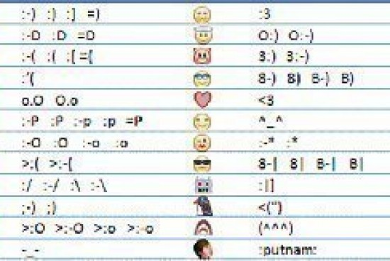 Emoticon Codes for Facebook Chat