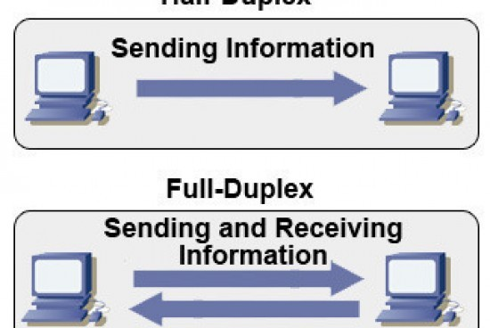 Half Duplex and Full Duplex