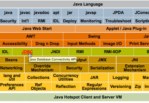JDK (Java Development Kit)