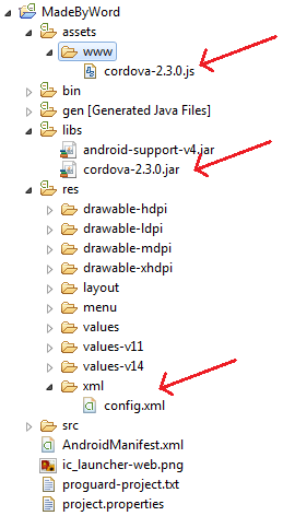 android-project-in-eclipse-file-structure-with-phonegap-support