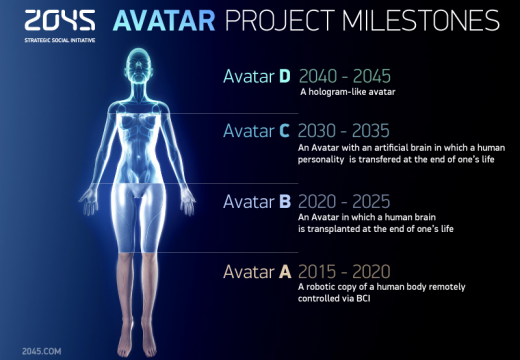 12 More Projects That Could Change The World