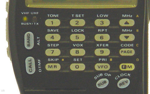 DTMF (Dual-Tone Multi-Frequency)