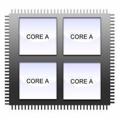 Multi-Core Technology