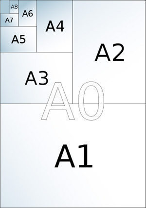 What are the Different Printer Paper Sizes