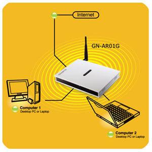 WPA (Wi-Fi Protected Access)