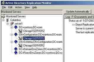 Active Directory Replication