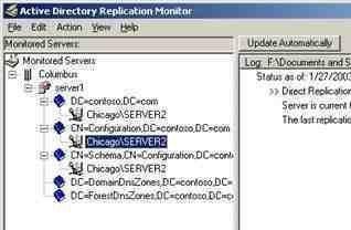 Active Directory Replication