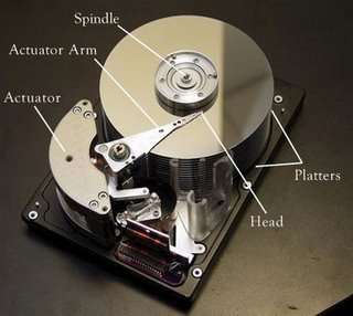 How Data is Stored in a Hard Disk