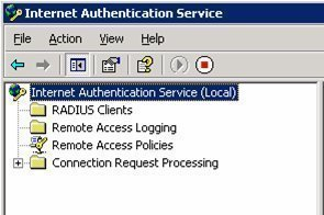How Internet Authentication service (IAS) works
