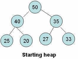 Starting heap
