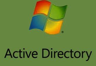 understanding active directory Understanding Active Directory