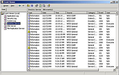 Managing Active Directory Performance