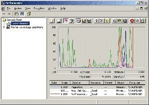 Monitoring and Troubleshooting the DHCP Server
