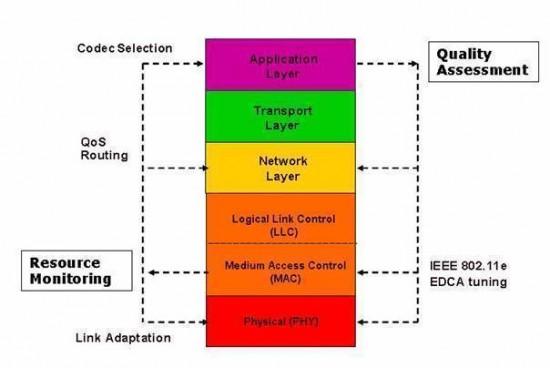 Understanding the IPX-SPX Protocol
