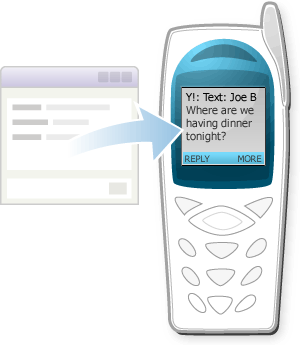 How to Send Text Messages Free