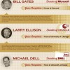 People Who Changed the World – Without Formal Education